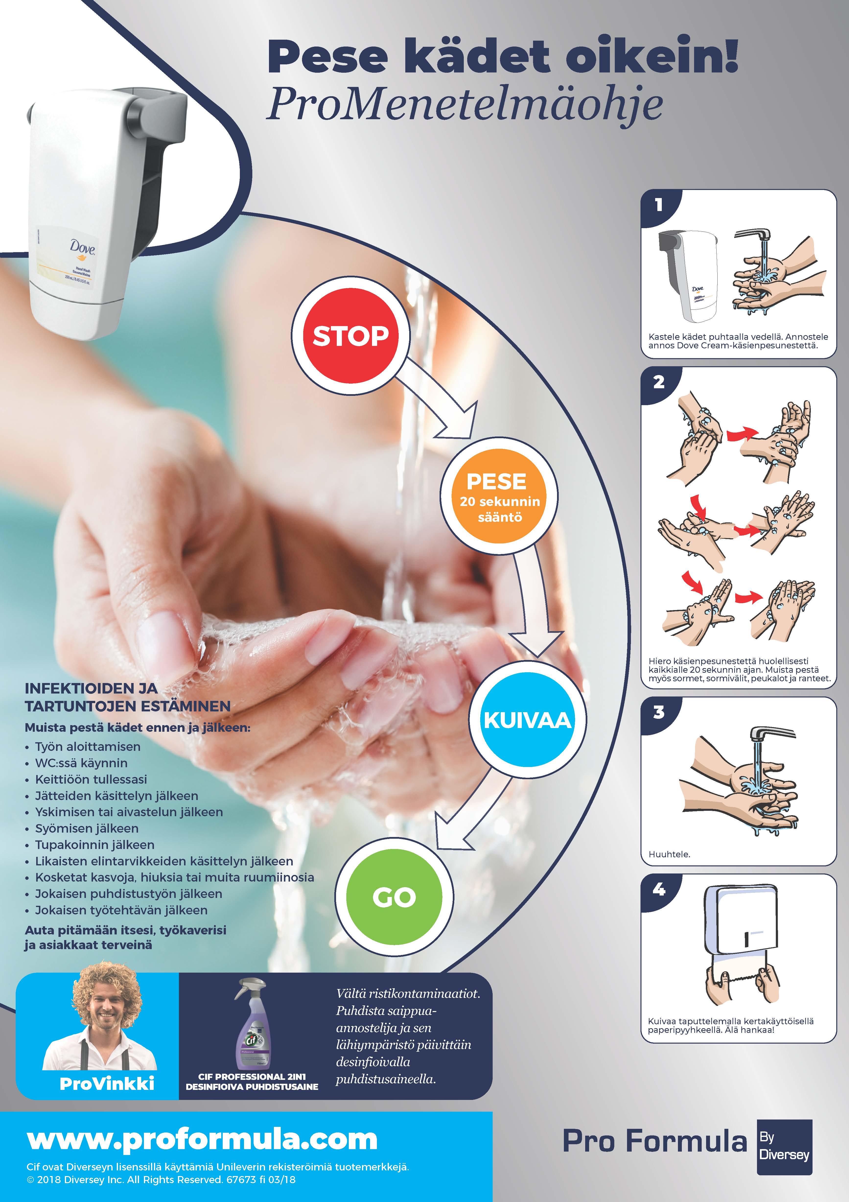 Pese Kädet Oikein